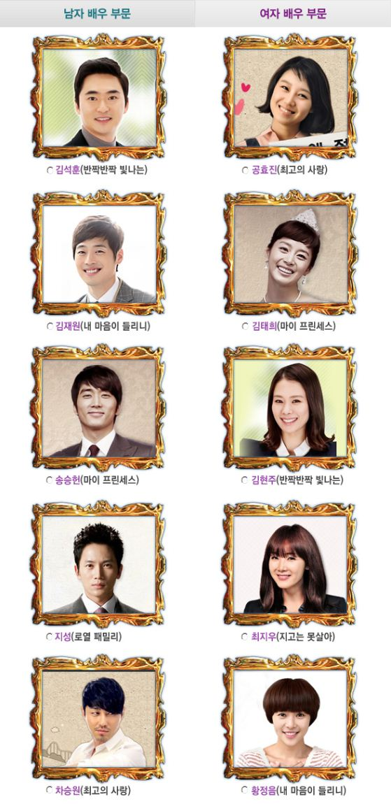 2011 MBC Most Popular Actor and Actress Award