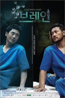 Brain Director's Cut DVD
